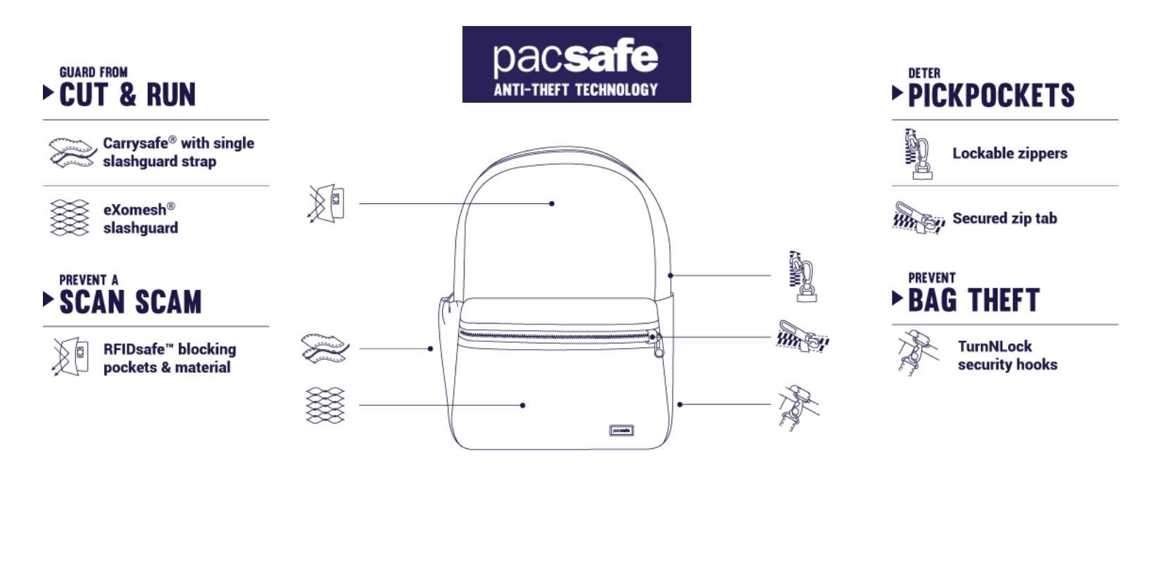 daysafe-backpack-line-drawing.jpg