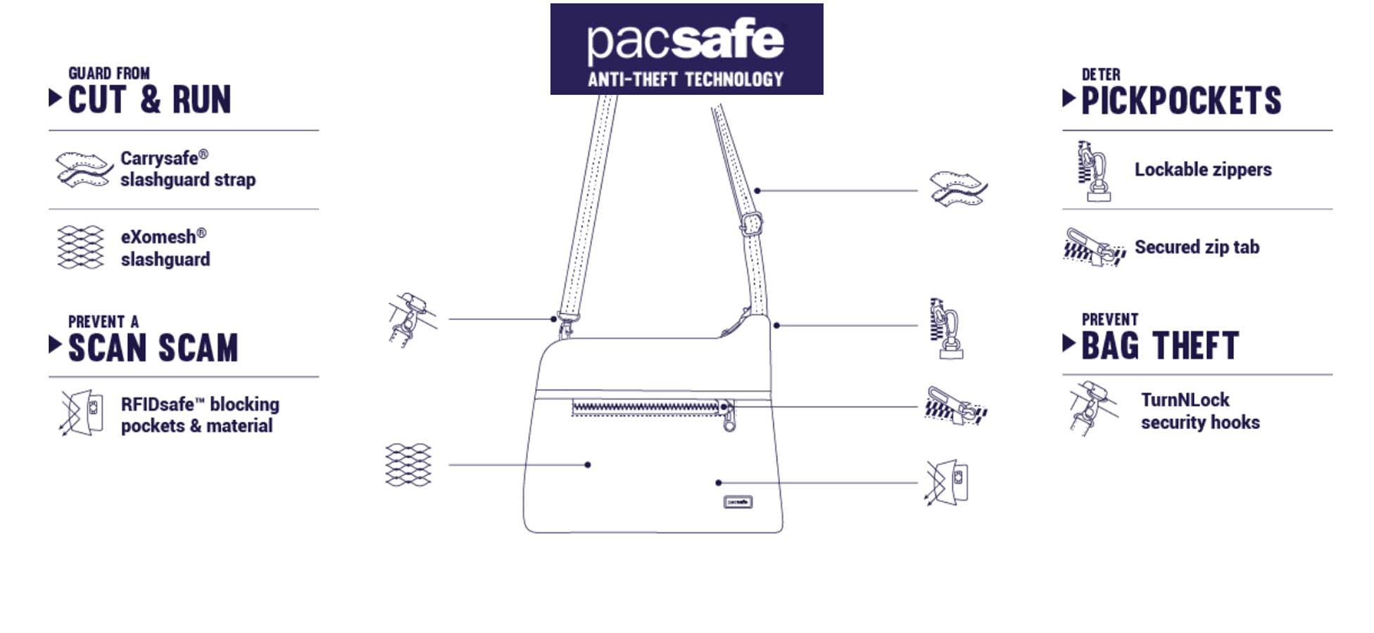 daysafe-line-drawing.jpg